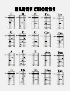 Learn Guitar Step by Step - náhled