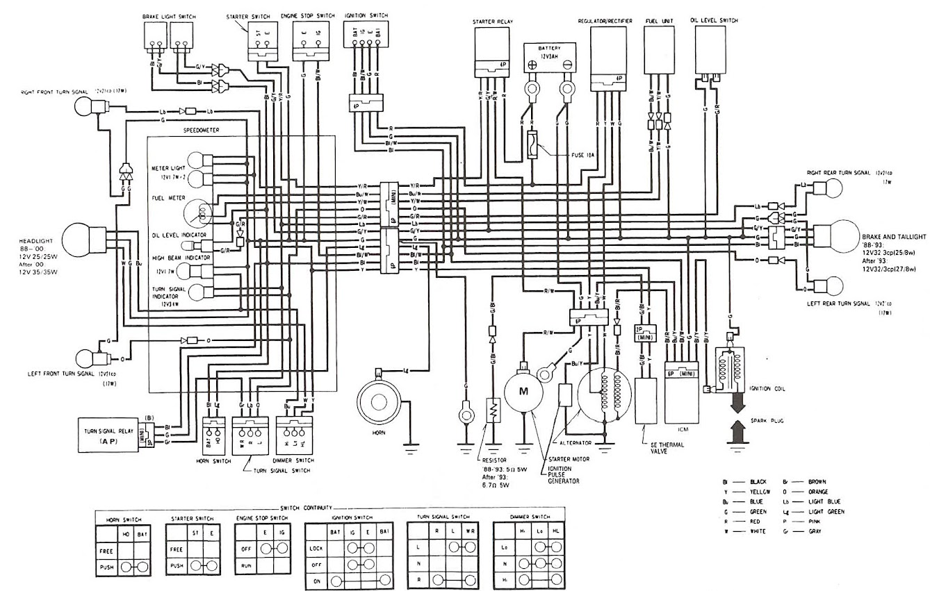 Honda Spree Wiring Diagram from lh3.googleusercontent.com