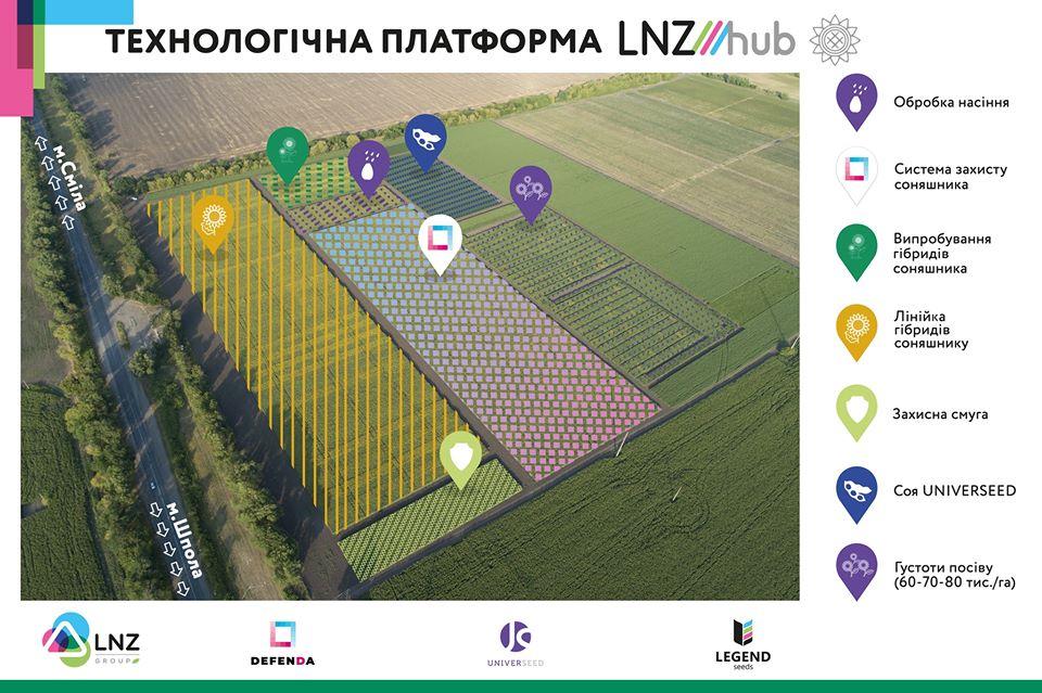 Час підбити підсумки. Результати LNZ hub 2019 фото 4 LNZ Group