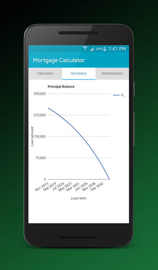 Best Mortgage Calculator App Android