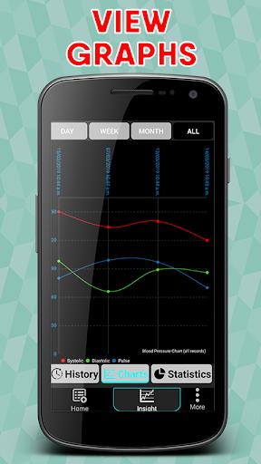 Blood Pressure : Blood Sugar : Body Temperature screenshot 22