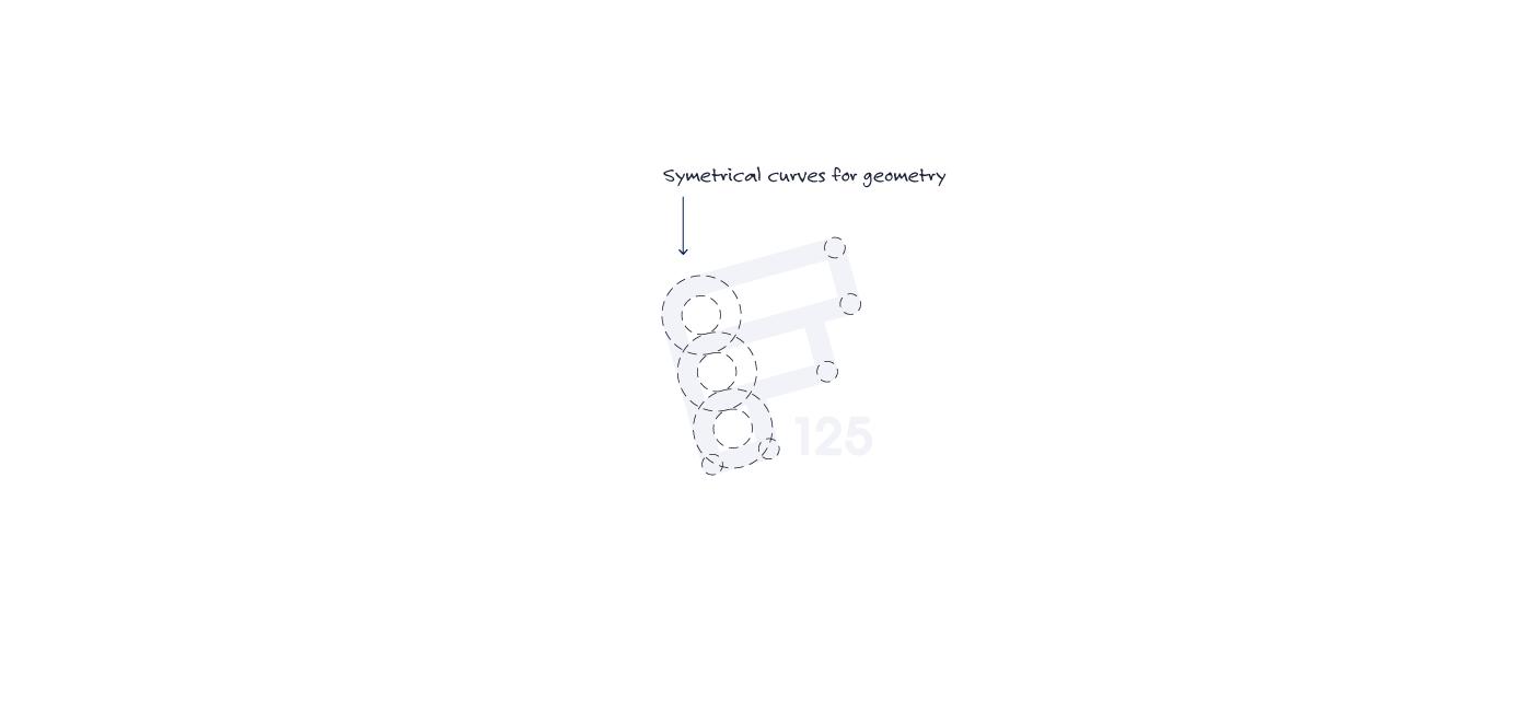 Fuller125 Logomark Development