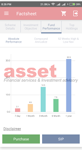 ASSET FINANCIAL SERVICES - náhled