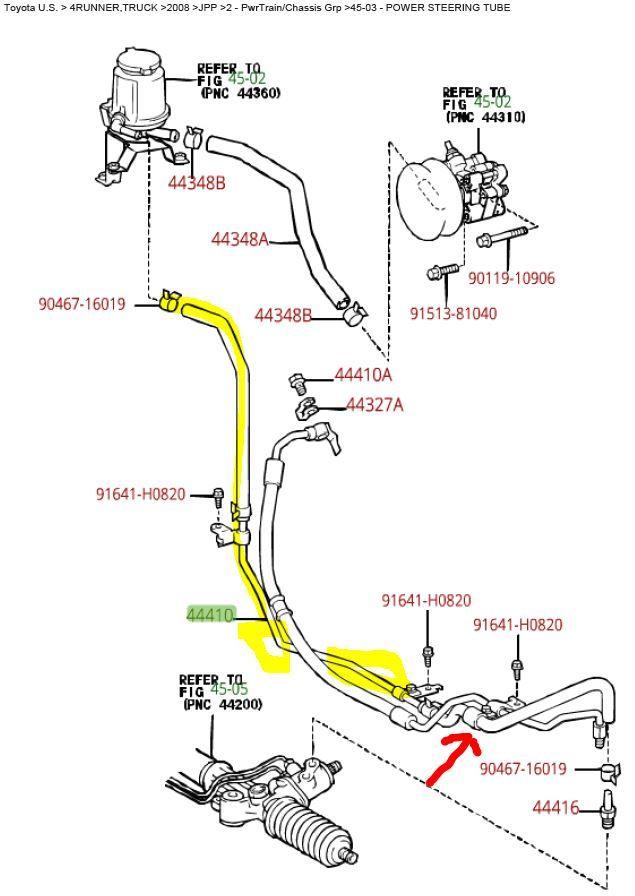 Power Steering Lower Return Hose Leak - Toyota 4Runner Forum - Largest  4Runner ForumToyota 4Runner Forum