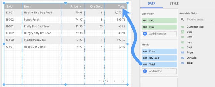 Example table showing total price calculated field.