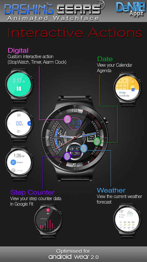 Dashing Gears HD Watch Face- screenshot