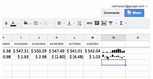 New sparkline options in Google Sheets