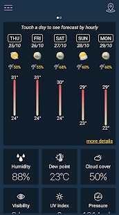 Weather Forecast APK image thumbnail 1