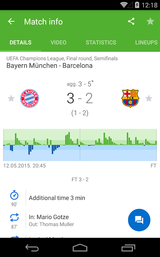 SofaScore Live Scores - Android Apps on Google Play