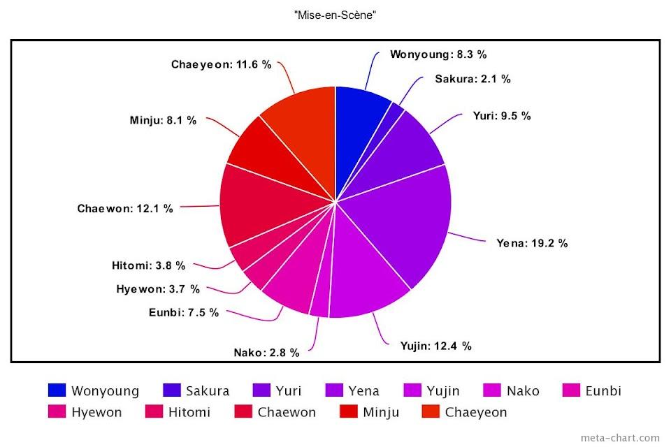 meta-chart - 2021-01-23T175422.056