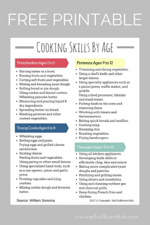 Children's cooking skills by age