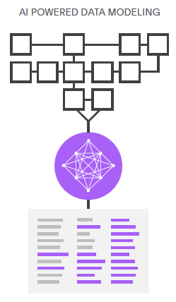 AI-Powered Data Modelling
