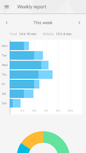 Toggl Time Tracker, Timesheet- screenshot thumbnail