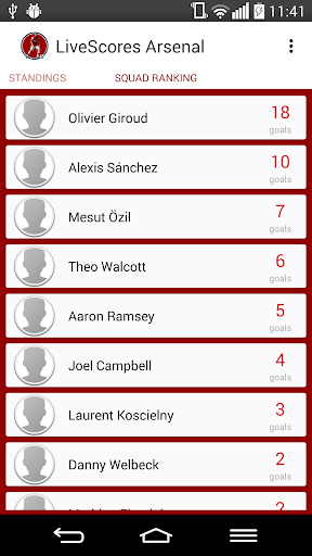 玩免費運動APP|下載LiveScores Arsenal app不用錢|硬是要APP