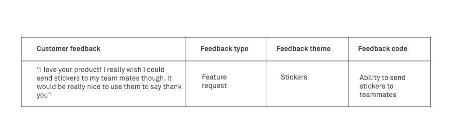 Code your Feedback