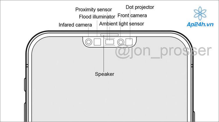 Phần loa nghe trên iPhone 13 bị loại bỏ khỏi cụm tai thỏ