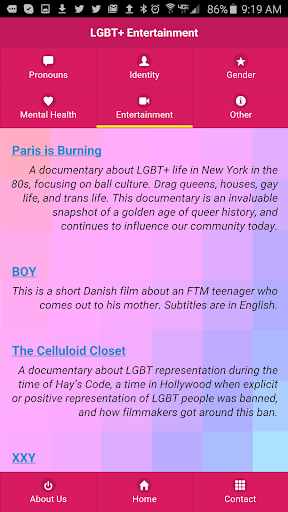 LGBTQ Resources by LGBTFC