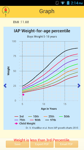 Download Iap Growth Chart Application For Pc