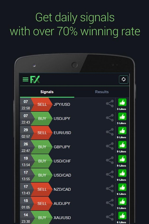 Best forex signal app for android