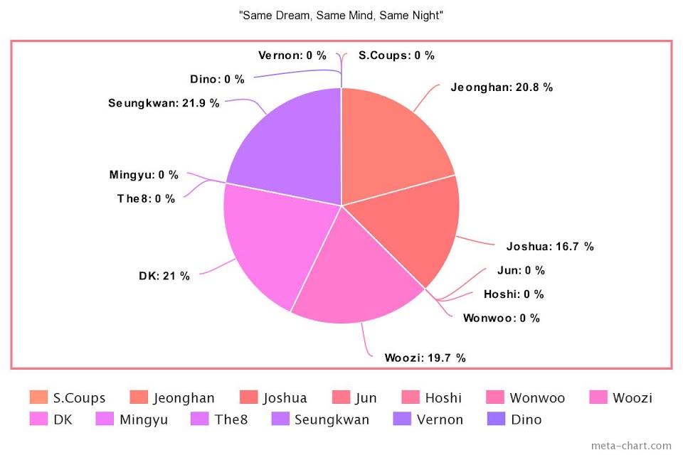 meta-chart - 2021-06-18T131342.031