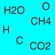 Chemistry Game