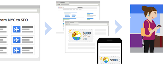 Use remarketing to reach past website visitors and app users - AdWords Help
