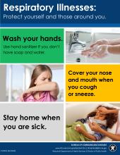 Respiratory Illnesses: Protect yourself and those around you.