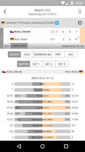 ITF Pro Tennis Live Scores- screenshot thumbnail