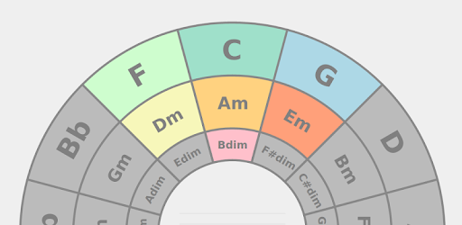 photograph relating to Printable Circle of Fifths Wheel known as Circle of Fifths - Applications upon Google Participate in