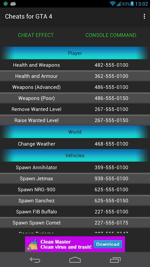 GTA 4 Cheats & Codes for Xbox 360 (X360) - CheatCodes.com