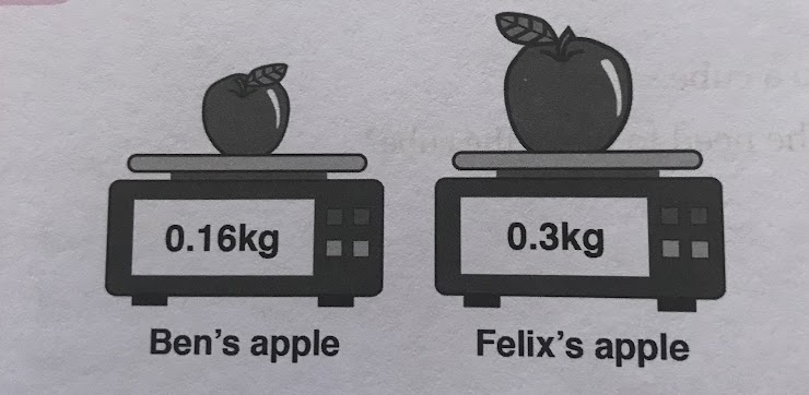 Victor's apple weighs more than Ben's apple, but less then Felix's apple. Which of these could be the weight of Victor's apple?