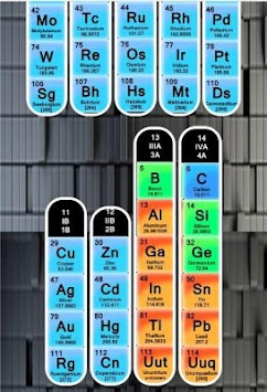 Download chemistry periodic table apk latest version app for android chemistry periodic table poster urtaz Images