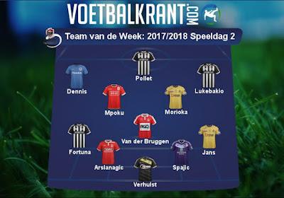 Charleroi en Waasland-Beveren sterk vertegenwoordigd in ons Team!