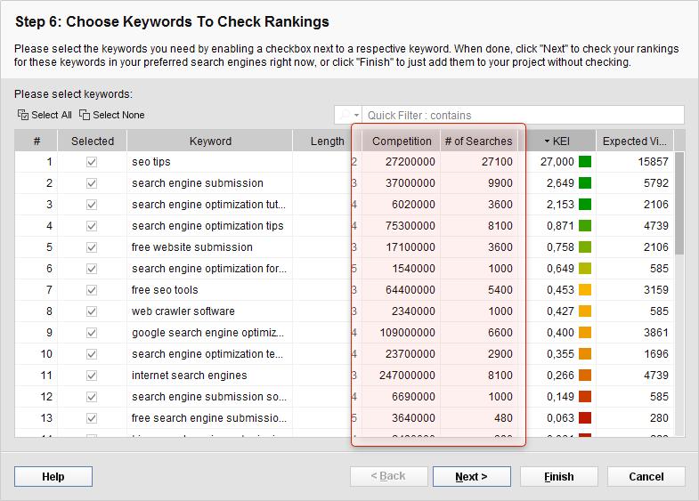 Phần mềm hỗ trợ seo Rank Tracker Enterprise