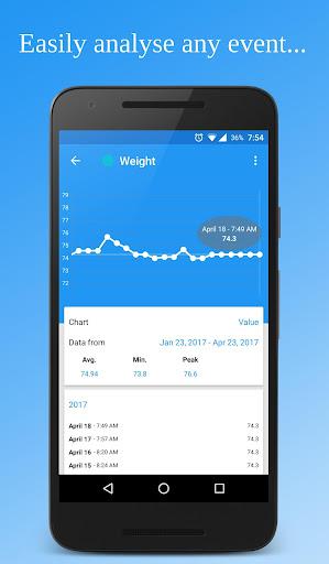 Trackendar - Habit Tracker screenshot