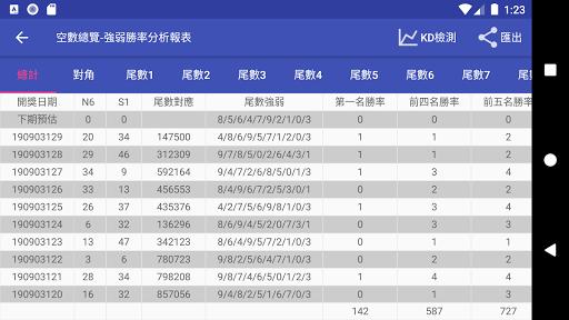 49DIY - 遺漏大數據 screenshot 4