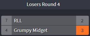 losers round 4.PNG