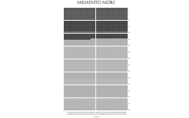 Memento Mori Life Calendar