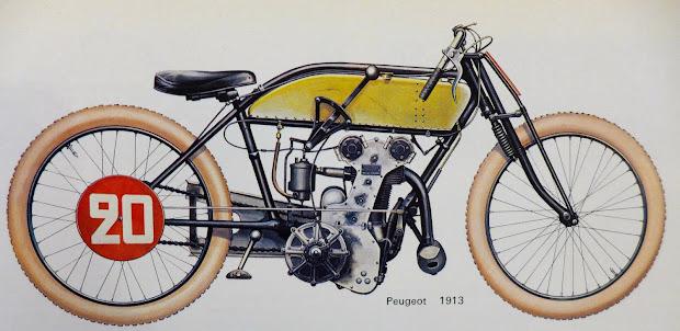 La Peugeot 500 grand Prix conçue par Ernest Henry en 1913.