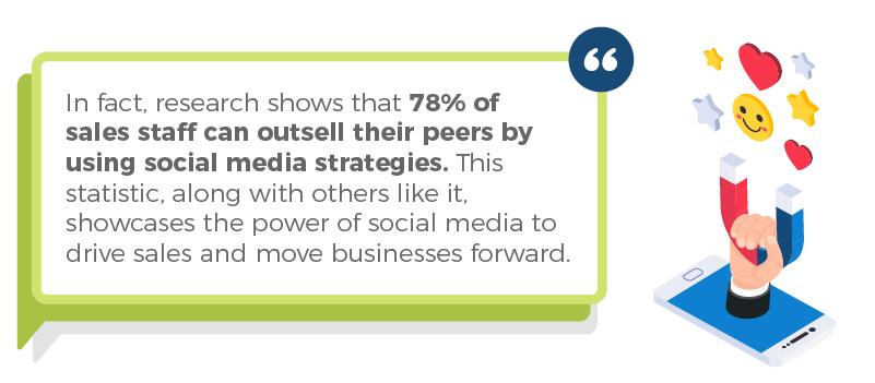 social media strategy benefits