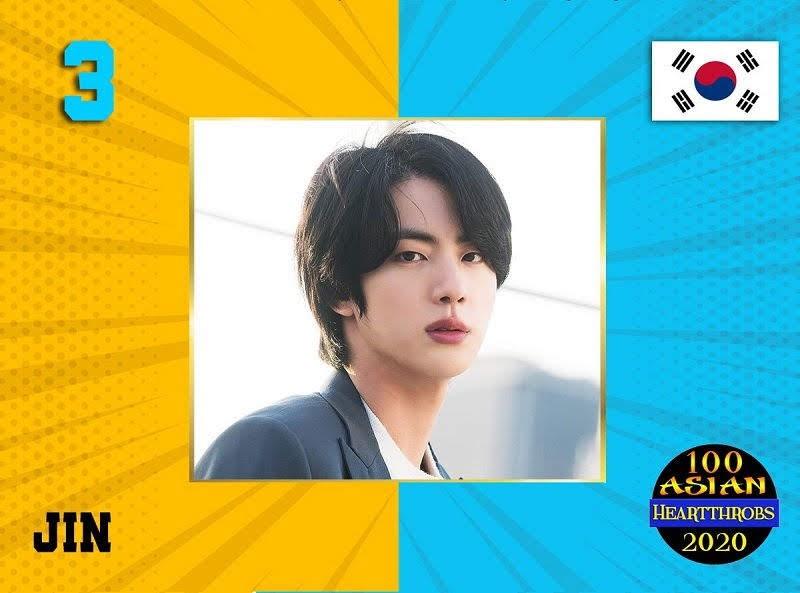 Asian Heartthrob 2020 Bts Jin