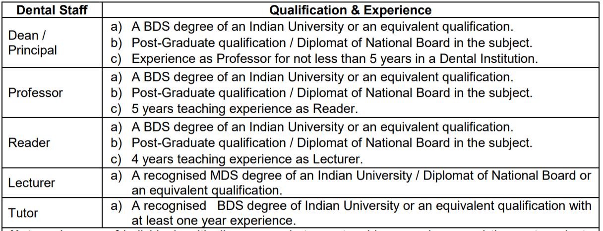 MUHS Recruitment 2020 - Apply for 87 Principal, Professor job 2