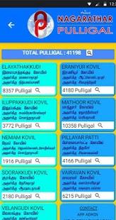 Nagarathar Pulligal - náhled