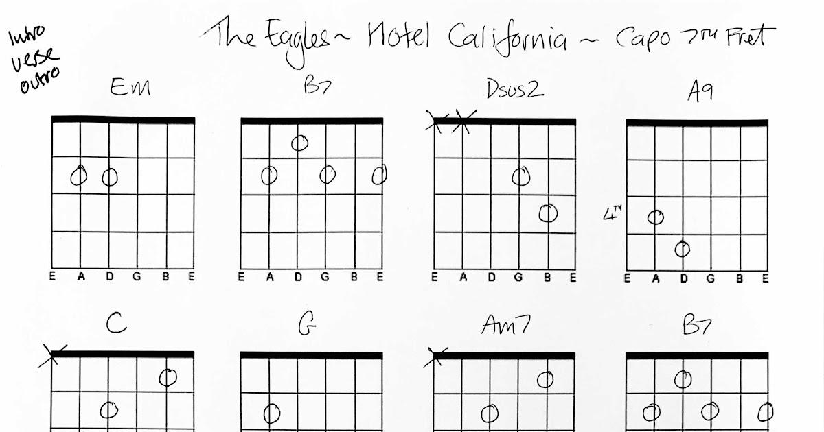 Guitar Lessons: The Eagles Hotel California Guitar Tab