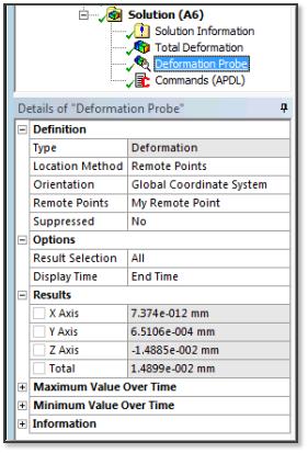 ANSYS - Сопоставление результатов, полученных инструментом Deformation Probe в сравнении с командами APDL – обратите внимание на совпадающие UX, UY, UZ