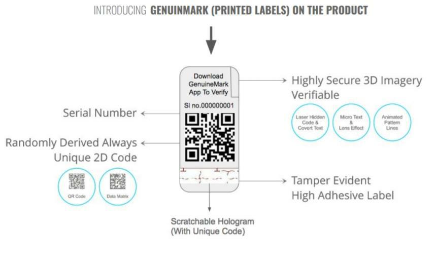 genuinmark printed labels