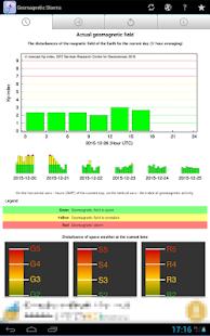 Magnetic Storm Forecast screenshot