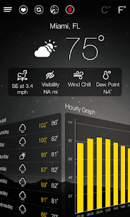World Weather Forecast - screenshot thumbnail