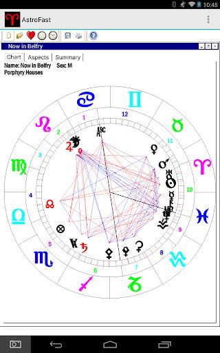 AstroFast Astrologer