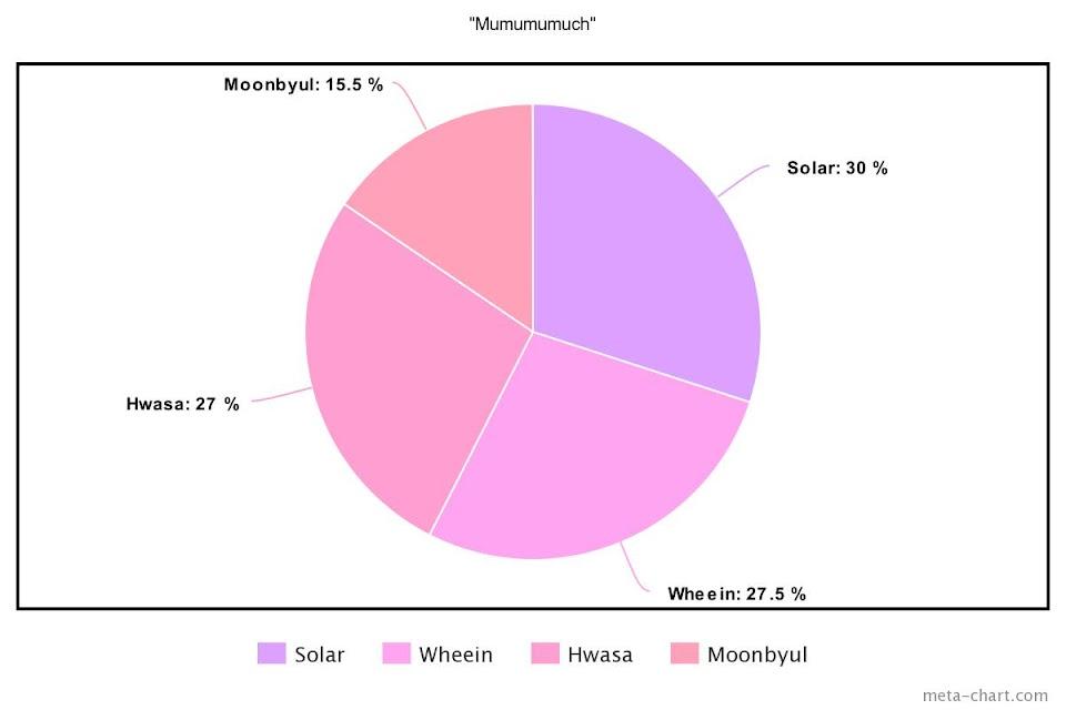 meta-chart - 2021-09-22T155953.470
